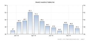 france-manufacturing-pmi