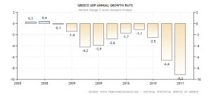 greece-gdp-growth-annual (1)
