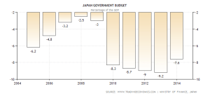 japan-government-budget