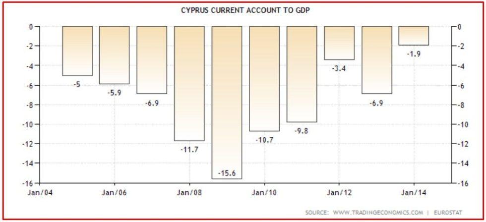 CYPRUS DECEMBER 2