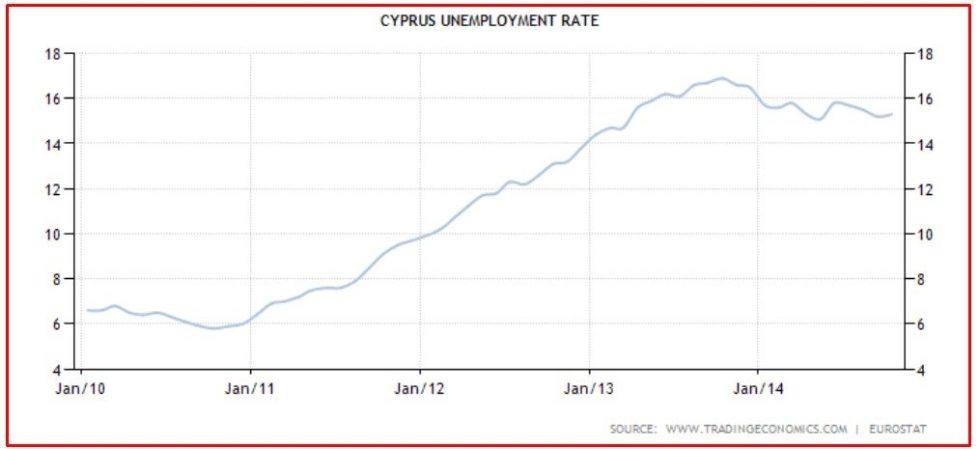 CYPRUS DECEMBER 3
