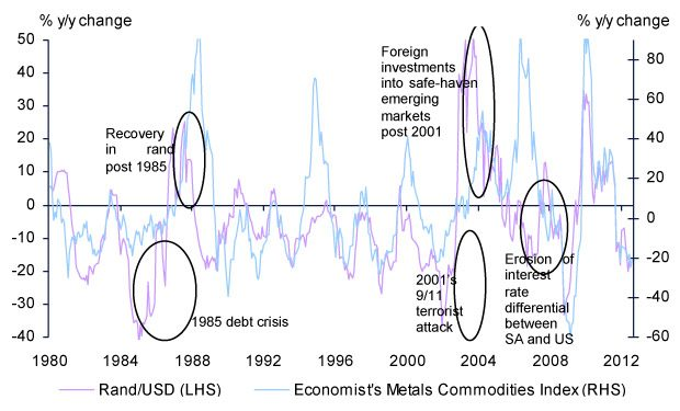 volatile_domestic_currency_now_facing_qe3_29-08-12_figure_17