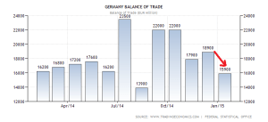 germany-balance-of-trade
