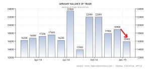 germany-balance-of-trade