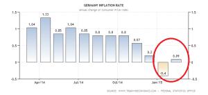 germany-inflation-cpi (4)