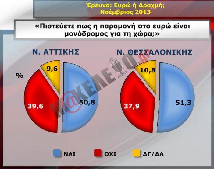 euro-grecia