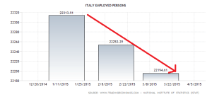 italy-employed-persons (3)