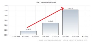 italy-unemployed-persons (1)