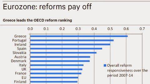 OECD-reform-chart-480 (1)