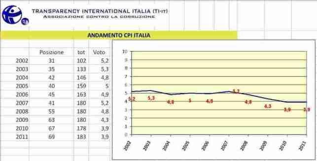 TI_CPI_ITALIA