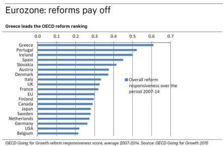 riforme