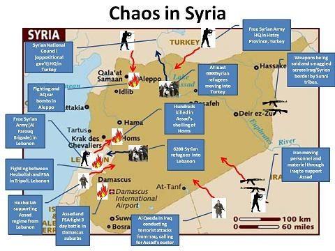 La guerra della Germania in Siria barattata con i profughi siriani? Se questo fosse l'escamotage tedesco per evitare il coinvolgimento miliare prossimo venturo a supporto degli USA…