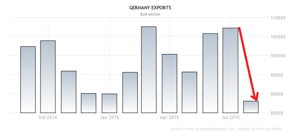 germany-exports