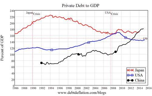china japan usa debt
