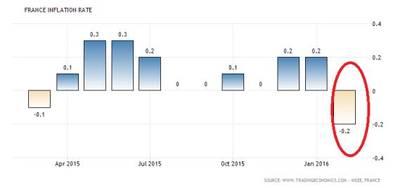 france-inflation-cpi