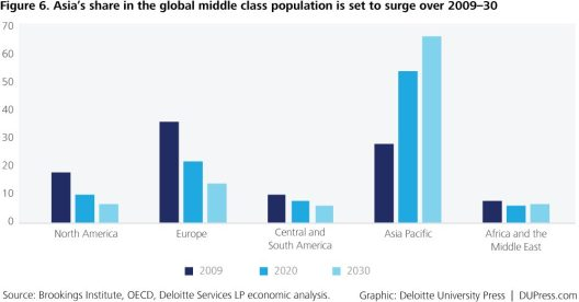 Special_Figure6_middle-class