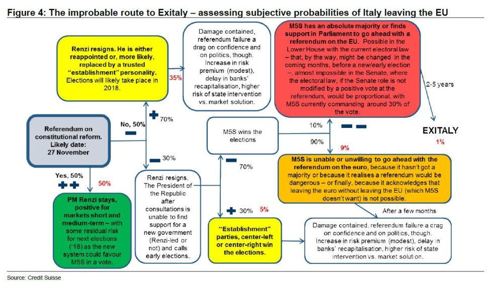 exitaly-chart-2b