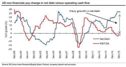 crazy-growth-net-debt_0
