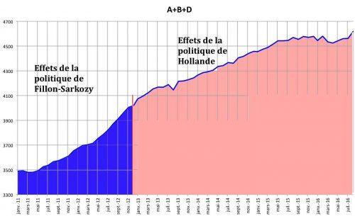 disoccupazione-francese
