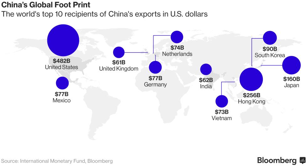 export-cinese