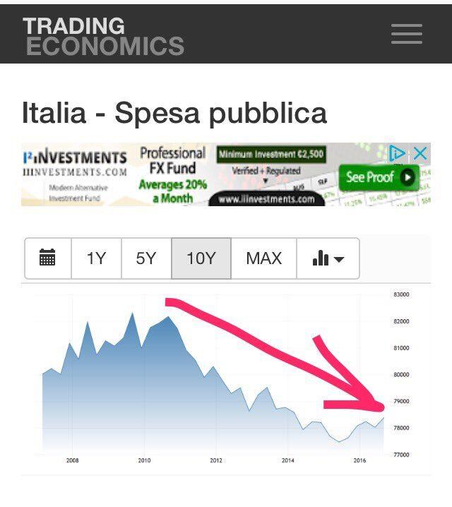 BINI SMAGHI: BASTA SPESA PUBBLICA, NON FUNZIONA PER IL PIL