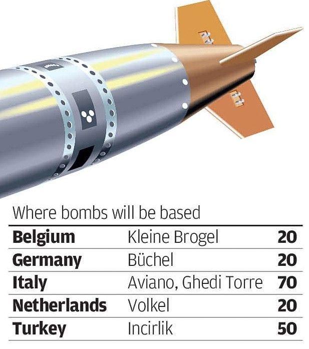 L'Italia ospita più ordigni nucleari USA di tutti gli altri paesi europei messi assieme: Roma verrà salvata da Washington?
