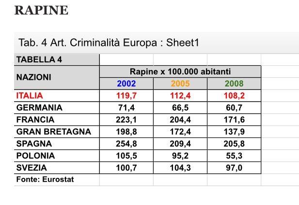 Il degrado italico che dovete aspettarvi, non è peggio – anzi – di molti paesi europei. Ad es. la Spagna