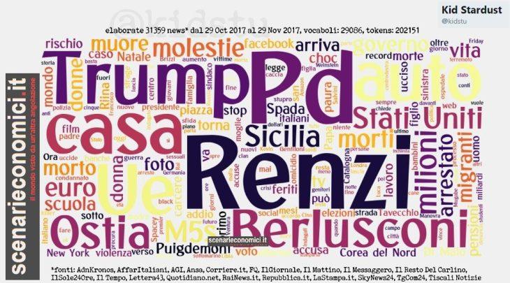 ESCLUSIVO! LO SPAZIO DEI POLITICI SUI MEDIA ITALIANI: RENZI PIGLIATUTTO