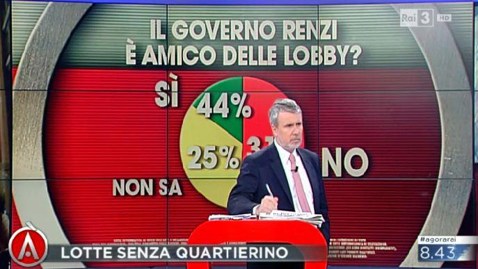 Il primo direttore di giornale di Forza PD è stato nominato, a Rete 4. Quello che distorceva i grafici per Renzi