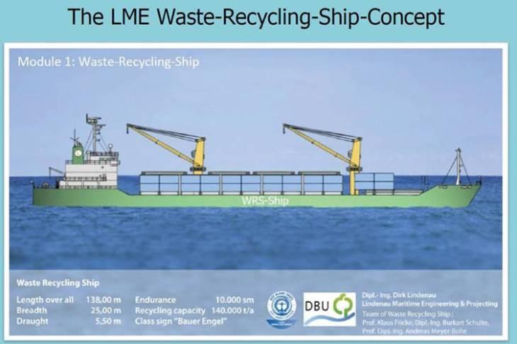 La gestione dei rifiuti in Italia ? Semplicemente impossibile.