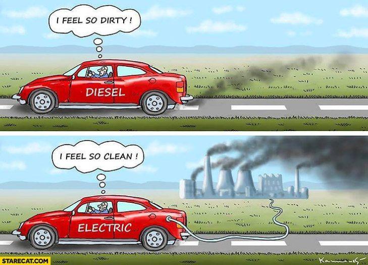 """Nel prossimo anno le teorie sul riscaldamento climatico rischiano di andare in soffitta (e con esse anche la folle spinta per le auto elettriche atte a """"ridurre"""" [?] la CO2 in atmosfera)"""