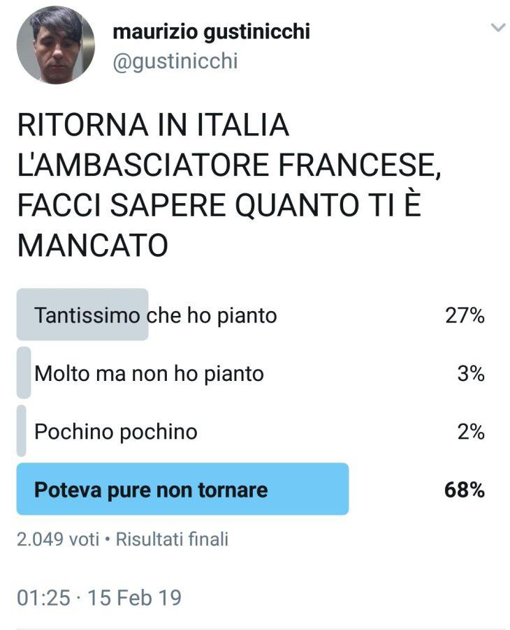 IL SENTIMENT DEL POPOLO DI TWITTER SULL'AFFAIRE AMBASCIATORE DI FRANCIA
