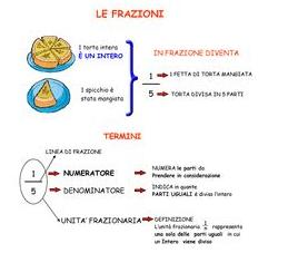 """""""Analisi semplice, ma non semplicistica, del voto europeo: frazioni e non fazioni."""" di Raffaele SALOMONE-MEGNA"""