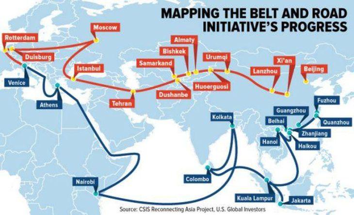 IL COLONIALISMO DEL DEBITO: come la Belt and Road diviene un elemento di espansione politica