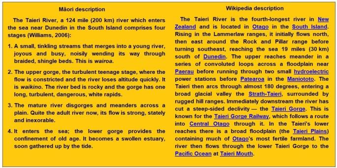 Taiera River
