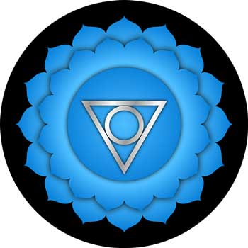 Throat Chakra and Your Health