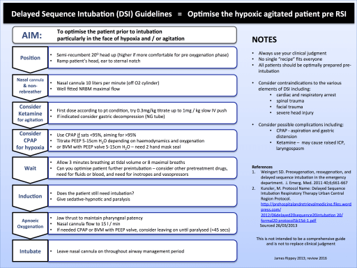 Delayed Sequence Intubation (DSI) Guidelines