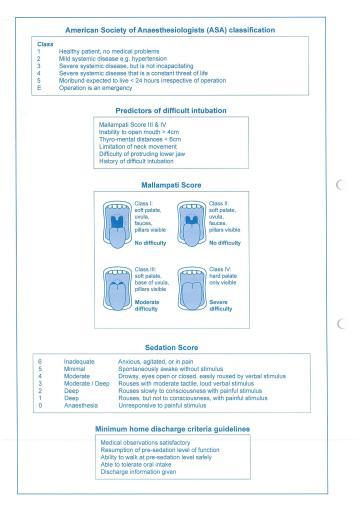 procedural sedation documentation-page-002