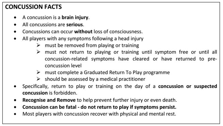Concussion Facts