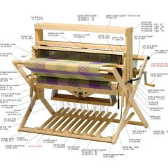 Diagram Of Weaving Loom Commuter Van Damage Inspection Mighty Wolf  Schacht Spindle Company
