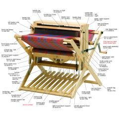 Rigid Heddle Loom Diagram Honeywell Thermostat Wiring Baby Wolf  Schacht Spindle Company