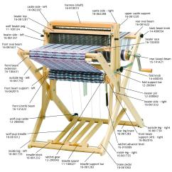 Diagram Of Weaving Loom Wiring Motorcycle Alarm Wolf Pup And Lt  Schacht Spindle Company