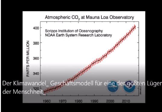 Wissenschaftsbetrüger rausschmeißen – Mauna Loa CO2 Fälschung