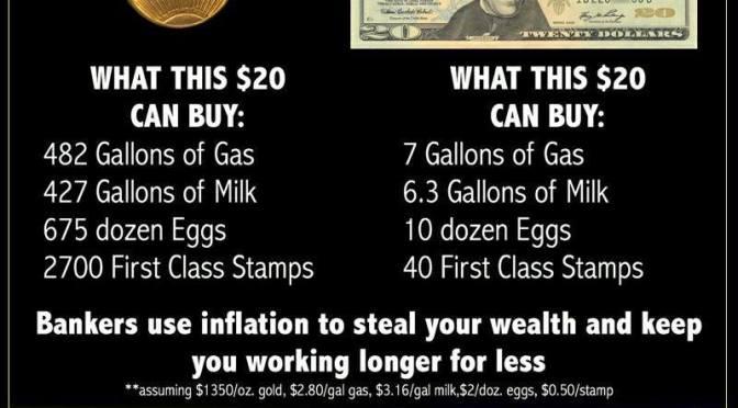 Das Zinsgeld-System – Ein Verbrechen an der Menschheit