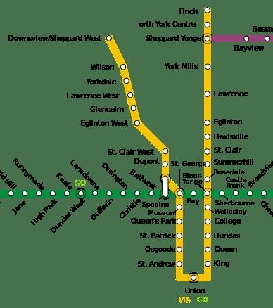 TTC Subway Map Yellow Line