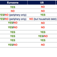 Europa, VS en China versus Japan