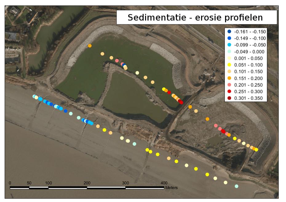 sedimentatieprofielen-201301