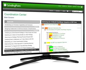 SchellingPoint SaaS Advanced Collaboration Software