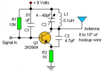Basic RF Oscillator circuit diagram