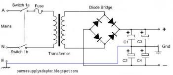 Unregulated Dual Polarity Power Supply
